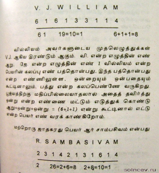 Пример нумерологического расчета имен