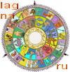 Индийский гороскоп.